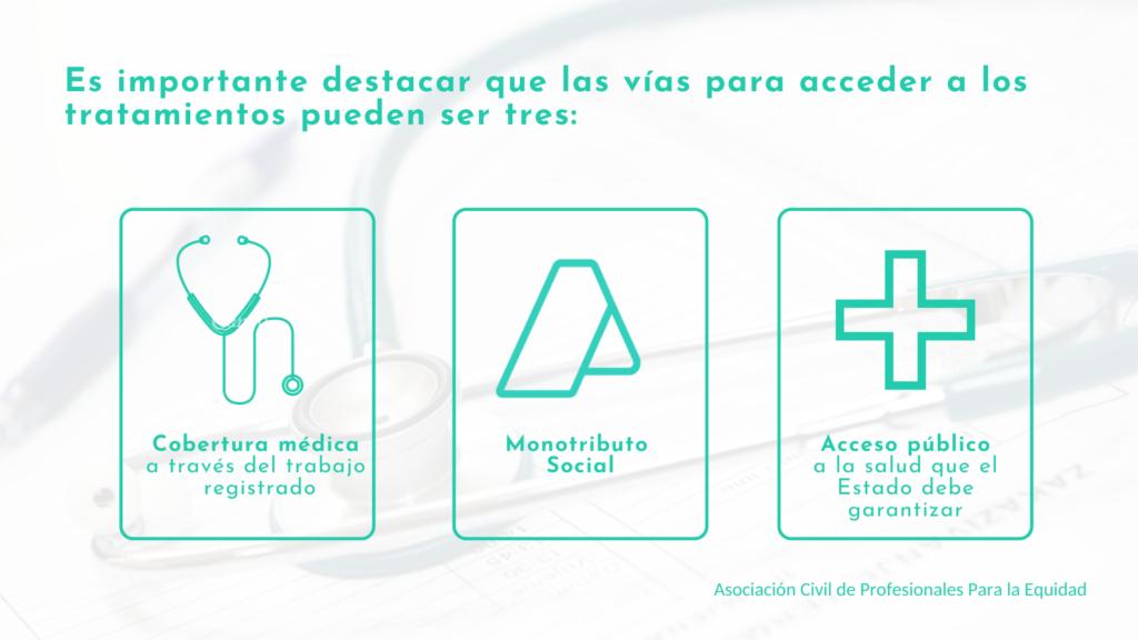 Acceso a tratamientos de salud en Argentina, ASPPE